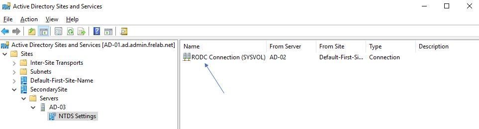RODC-40